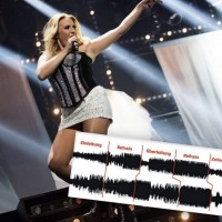 Cascada causes controversy in Germany