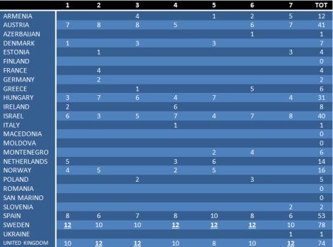 12 pts Grand Final eventual.bmp
