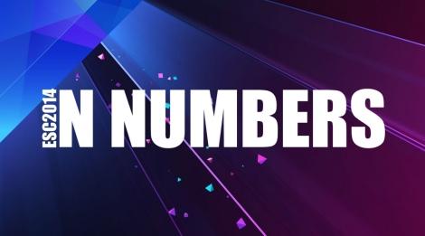 ESC2014 in numbers
