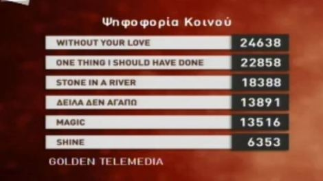 eurovisioncy results