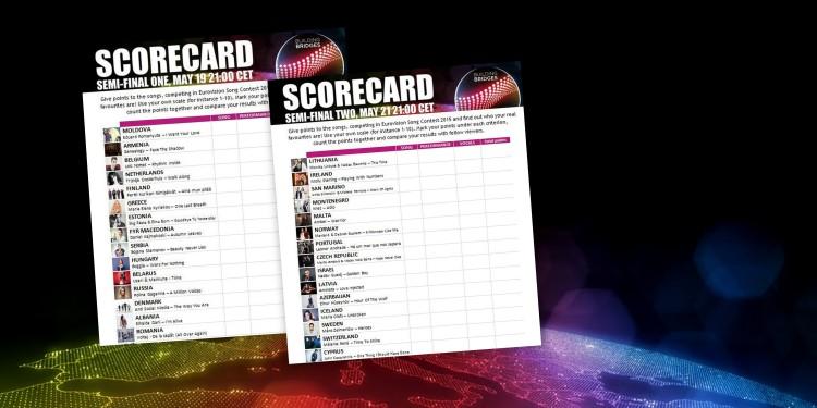 Scorecards Eurovision 2015