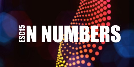 Eurovision 2015 in numbers